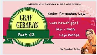 #TeacherSinta #68 | Part #2 | Graf Gerakan : Graf Laju – Masa  | Matematik KSSM Tingkatan 4 ❤