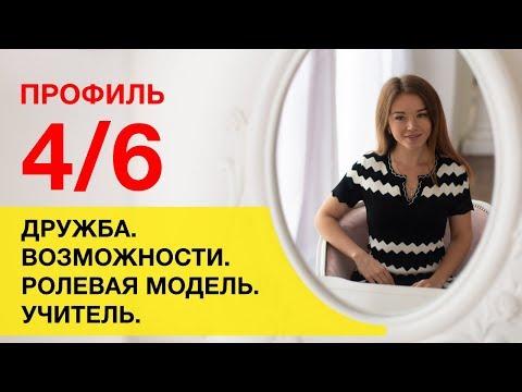 ПРОФИЛЬ 4/6 Оппортунист Ролевая Модель Дизайн Человека