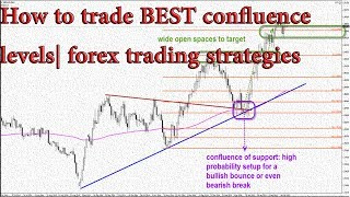 How to trade BEST confluence levels| forex trading strategies 2018