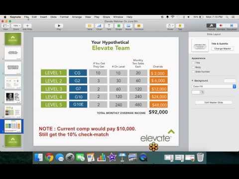 Elevate Compensation Enhancement Announcement Webinar June 8, 2015