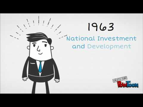 Philippine National Bank History