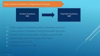 Fusion Finance Sample Video