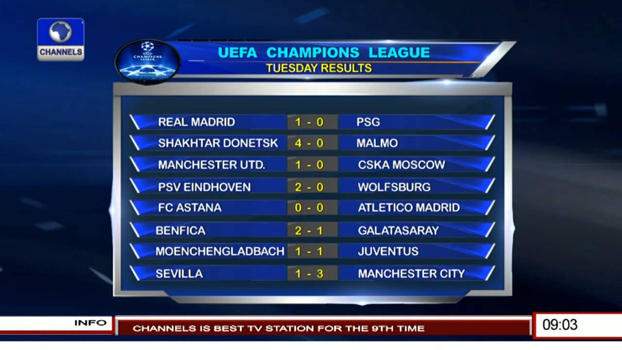 Sports This Morning Champions League Results Review 04 11 15