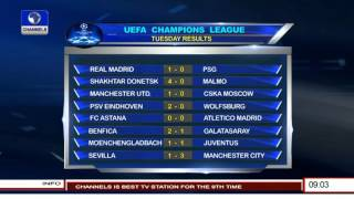 Sports This Morning: Champions League Results Review 04/11/15