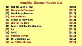Download Video Anushka Sharma Movies List MP3 3GP MP4
