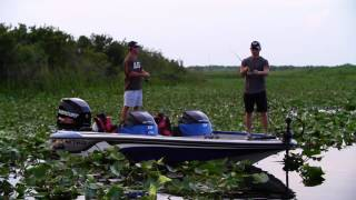 NITRO Boats: 2015 Performance Fishing Boats Overview