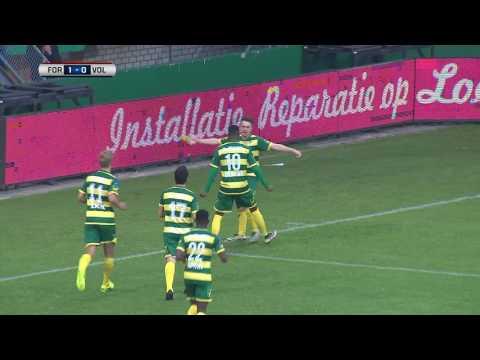 Fortuna Sittard - FC Volendam
