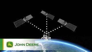 Solutions AMS John Deere - Récepteurs et consoles