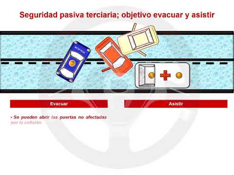 ASÍ FUNCIONA EL AUTOMÓVIL (I) - 1.4 Seguridad (3/13)