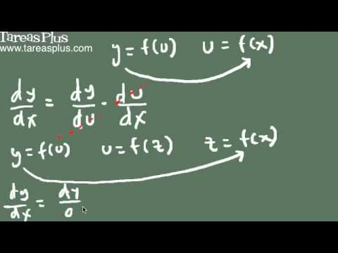 EC. DIF. HOMOGÉNEAS - Ejercicio 1 from YouTube · Duration:  22 minutes 34 seconds