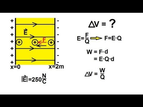 Physics - Electrical Potential and Electrical Potential Ener
