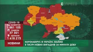 Коронавірус в Украі ні статистика за 12 квітня