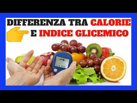 dieta chetogenica in prssoas con diabete di tipo 2