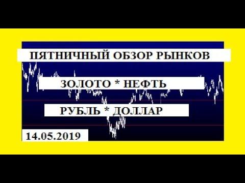 ТРЕЙДИНГ. ОБЗОР РЫНКОВ 14.05.19. НЕФТЬ прогноз. ЗОЛОТО прогноз. Рубль Доллар прогноз