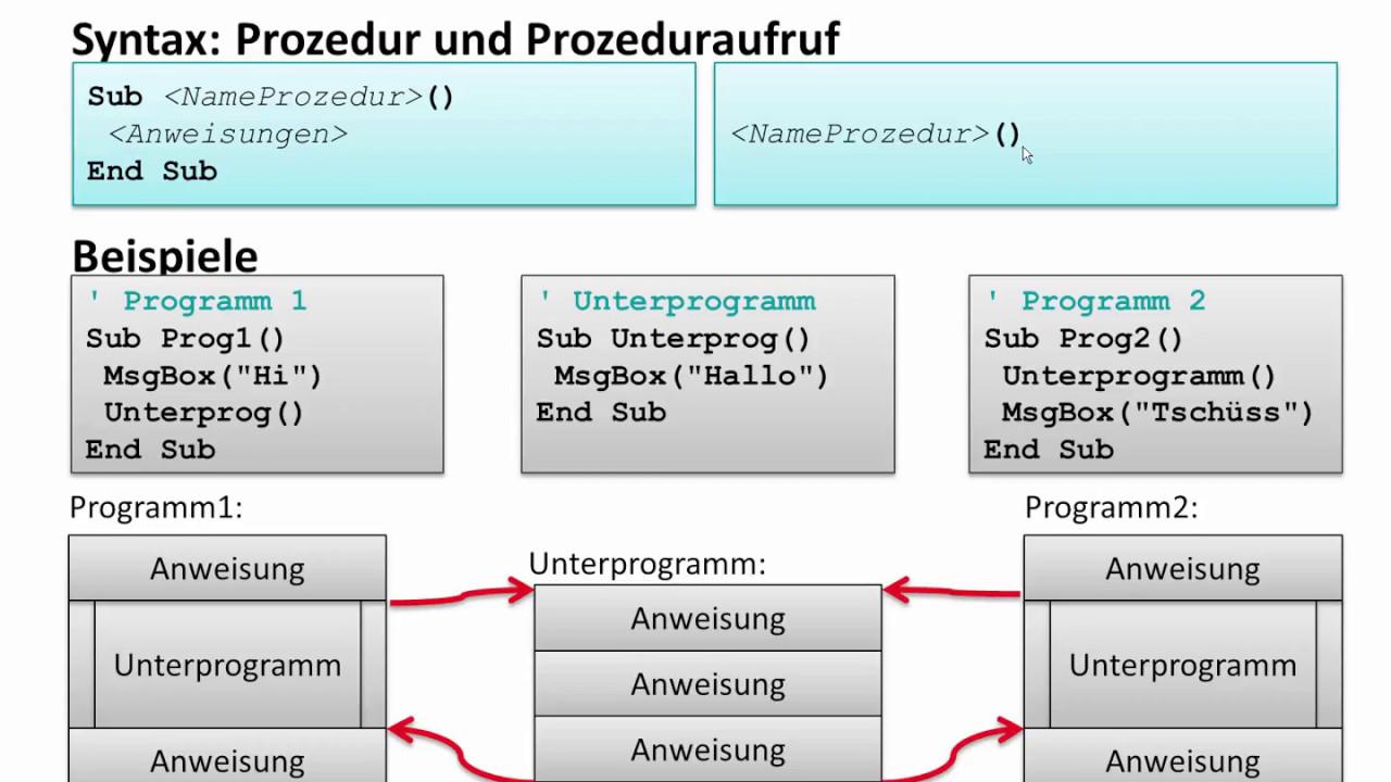 Vb Programmierung