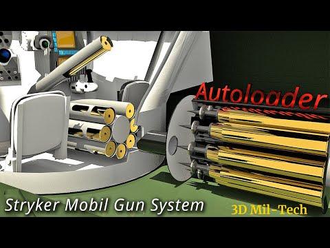 """How a Tank Gun """"Autoloader"""" Works (Stryker Mobil Gun System)"""