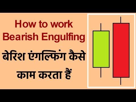 How to use Bearish Engulfing Candlestick Pattern in Hindi. Technical Analysis in Hindi