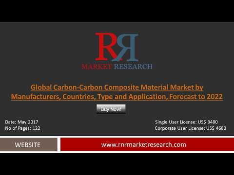 Global Carbon-Carbon Composite Material Market – Demand, Sales Forecasts, Share and Size 2017- 2022