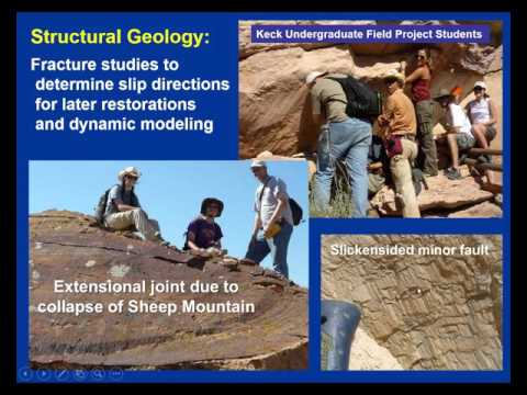 The Rocky Mountain Thrust Belt of Wyoming:  Collaborative Structural Geology and Seismology from the