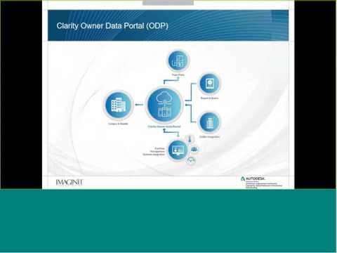 Jump the Gap with Clarity Owner Data Portal