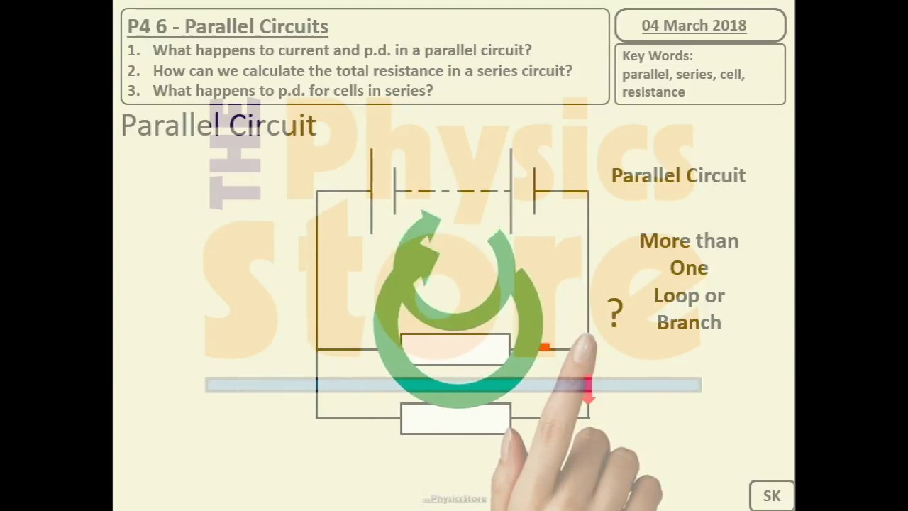 KS4 GCSE Physics AQA P4 6 Parallel Circuits PowerPoint
