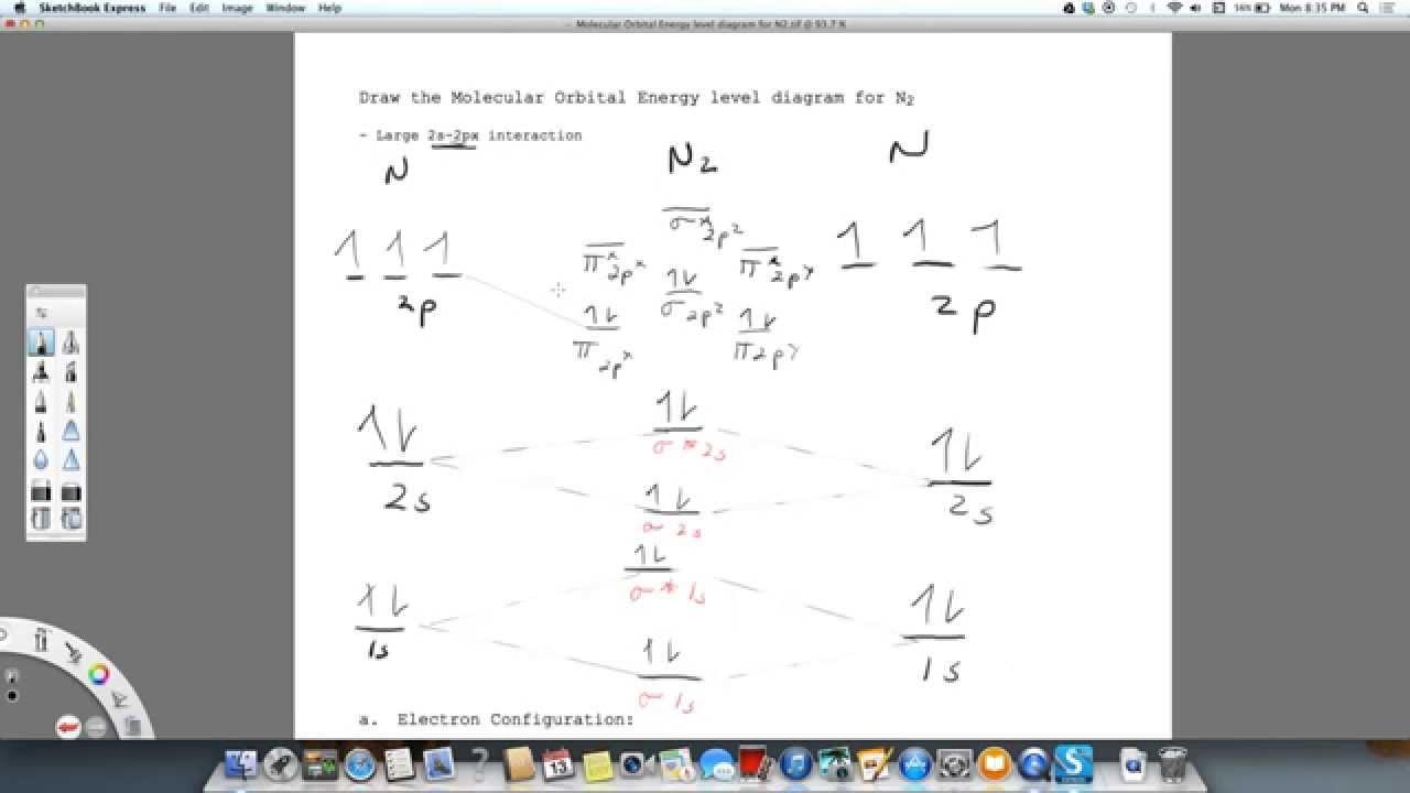 Molecutlar orbital diagram for n2 youtube molecutlar orbital diagram for n2 pooptronica
