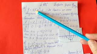 126 Алгебра 9 класс Графики функций