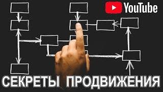 Как продвигать видео на Youtube. Секретная техника
