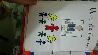 Class 12 business studies big bazaar principles of management