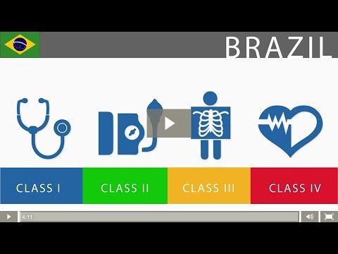 Brazil Medical Device Registration Overview