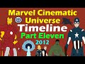 Marvel Cinematic Universe: Timeline (Part 9 - Spoilers)