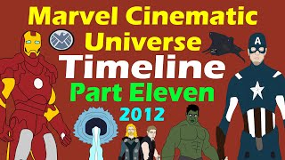Marvel Cinematic Universe: Timeline (Part 11 - Spoilers)