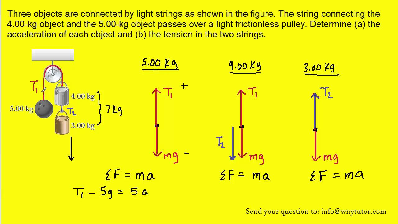 Three Objects Are Connected By Light Strings As Shown In