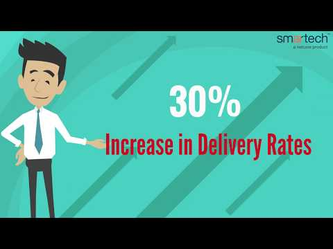 Increase Push Notification Delivery Rate Through Push Amplification