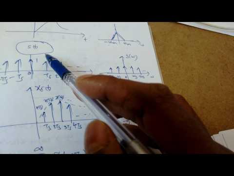 Sampling Theorem-1
