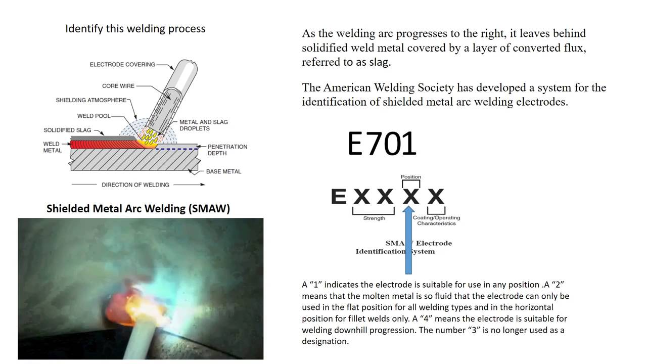 Cwi Part A Welding Processes Quick View Smaw Gmaw Glen Lewis Youtube