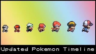 Pokemon Timeline *REDONE* (Now with ORAS!)