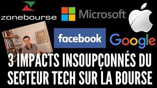 3 Impacts Insoupçonnés Du Secteur Technologique Sur La Bourse
