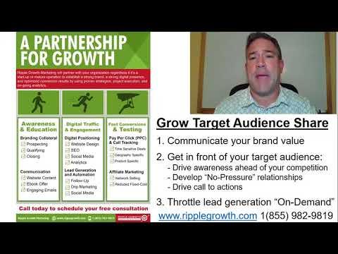 ripple-growth-marketing-internet-marketing-strategy-basics
