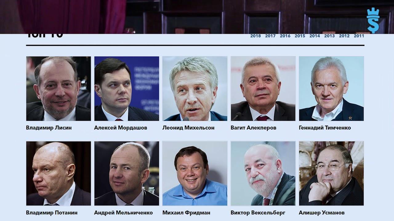 Анастасия Карпова - отзыв участника зимней серии FinChess 2019