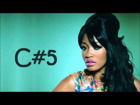 Keke Palmer Studio Vocal Range Bb2 - F#5 (2012 Self-titled mixtape)