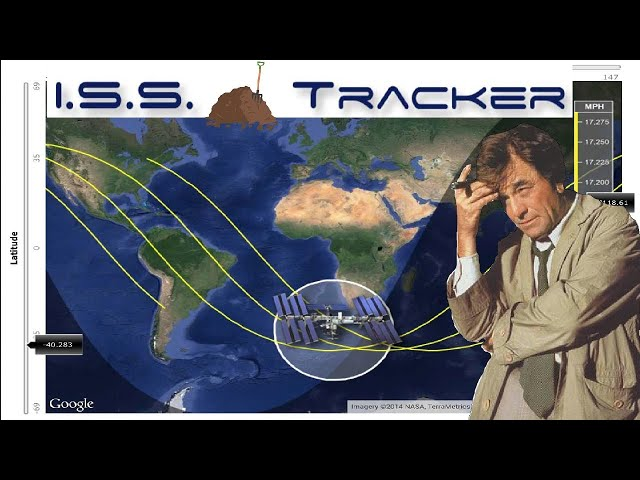 13.  ISS Trackers Aren't Exactly Tracking Anything...