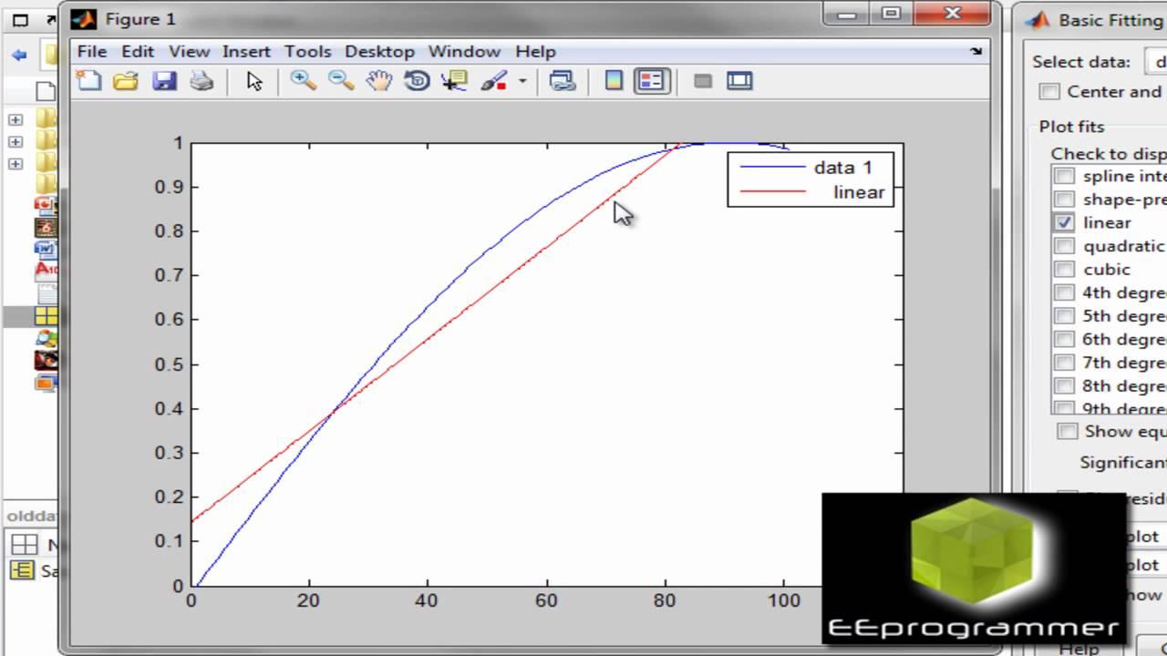 MATLAB tutorial: Curve Fitting (quadratic, cubic, polynomial, etc)