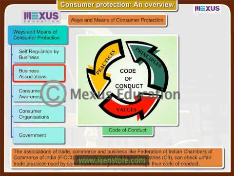 Consumer Protection- A Brief