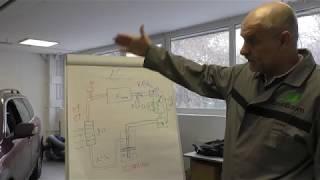 Ликбез по системам климатконтроля + обзор установки GrunBaum AC7500S SMART FLUSHING
