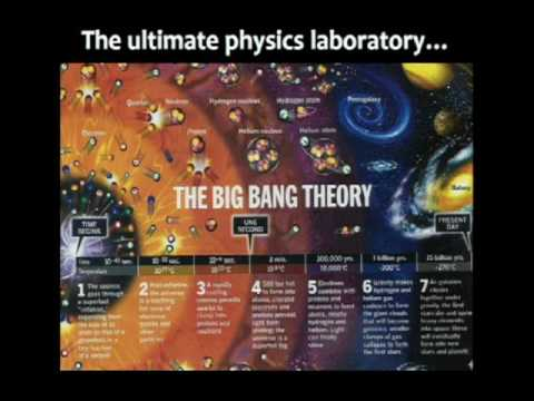 Segre Lecture: How Did The Universe Begin?
