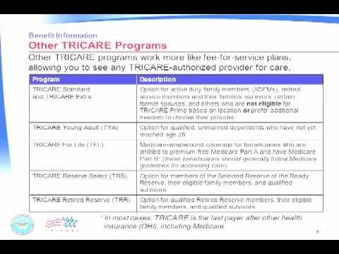 Introduction to TRICARE