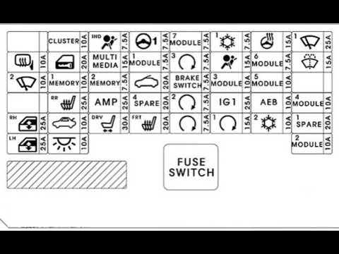Hyundai Elantra (2017-2018) Fuse Box Diagram/wiring