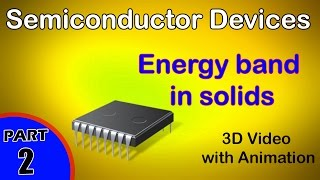 Energy band in solids  Semiconductor Device  class 12 physics subject notes lectures CBSE IITJEE