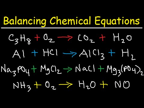Introduction To Balancing Chemical Equations Youtube
